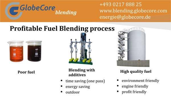 fuel-blending-process