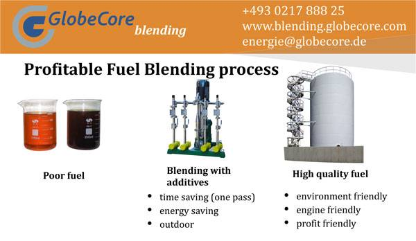 Crude oil blending system